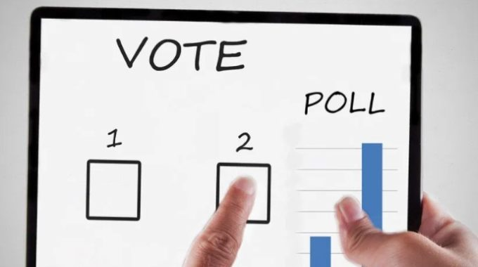 Buy Real Contest Votes Online- Buy Poll Votes